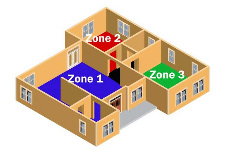 The Benefits of Zone Heating Systems